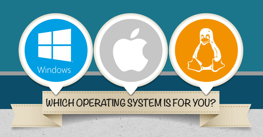 infographic of different operating systems